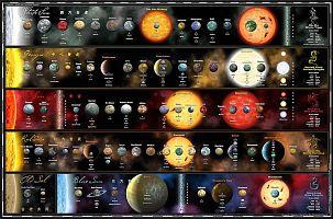 Графический список всех звёзд и планет, упоминающихся во вселенной «Светлячка»