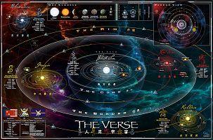Карта вселенной «Светлячка»